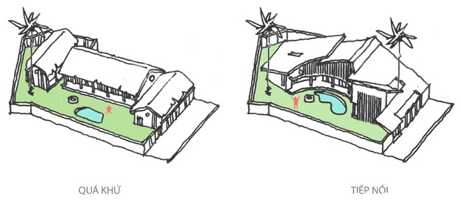 074652l 12 Không gian đẹp bất ngờ trong ngôi nhà mái lá bình yên ở giữa thành phố Biên Hòa
