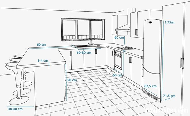 150927baoxaydung image001 Cách bố trí tủ kệ hợp lý cho căn bếp nhỏ