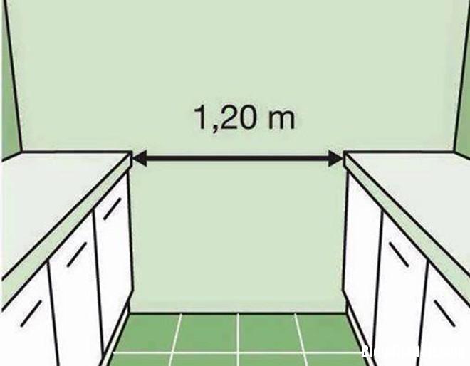 150927baoxaydung image002 Cách bố trí tủ kệ hợp lý cho căn bếp nhỏ