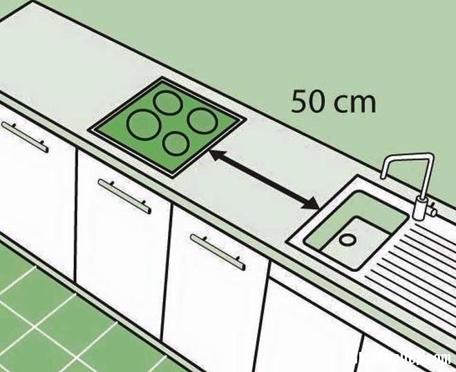 150927baoxaydung image003 Cách bố trí tủ kệ hợp lý cho căn bếp nhỏ
