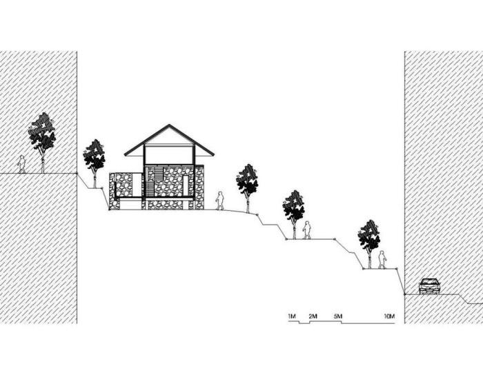 sec1 Nhà trên đồi với kiến trúc đơn giản ở Hòa Bình