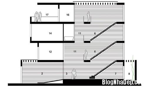 nha ong 80m bat ngo tu khoang trong 8 Tạo không gian thông tầng cho nhà ống
